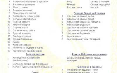 Банкеты ресторана На Руси в деревне Подрезово фото 2